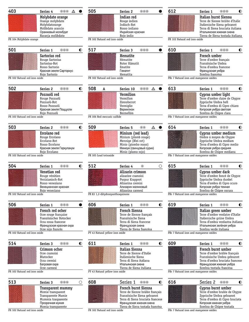 Rublev colours artists oil color chart natural pigments rublev colours artists oil color chart page 3 nvjuhfo Image collections