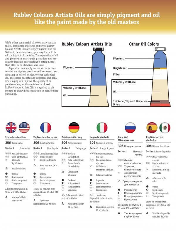 Rublev Colours Artists Oil Color Chart (Page 5)