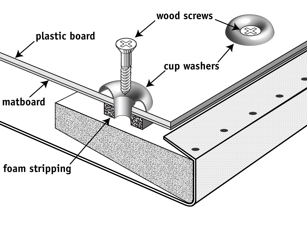 Figure 3. Plastic board and matboard are attached to the stretcher with wood screws and cup washers.