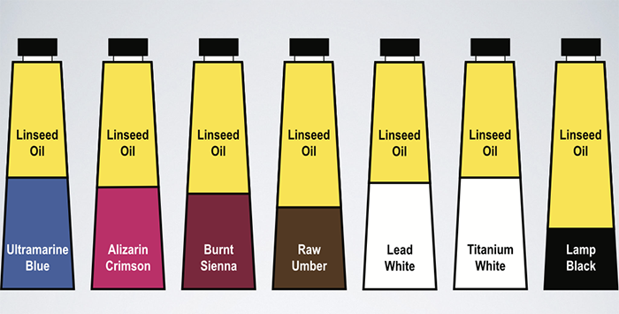Volume of oil and pigment for oil colors based on CPVC